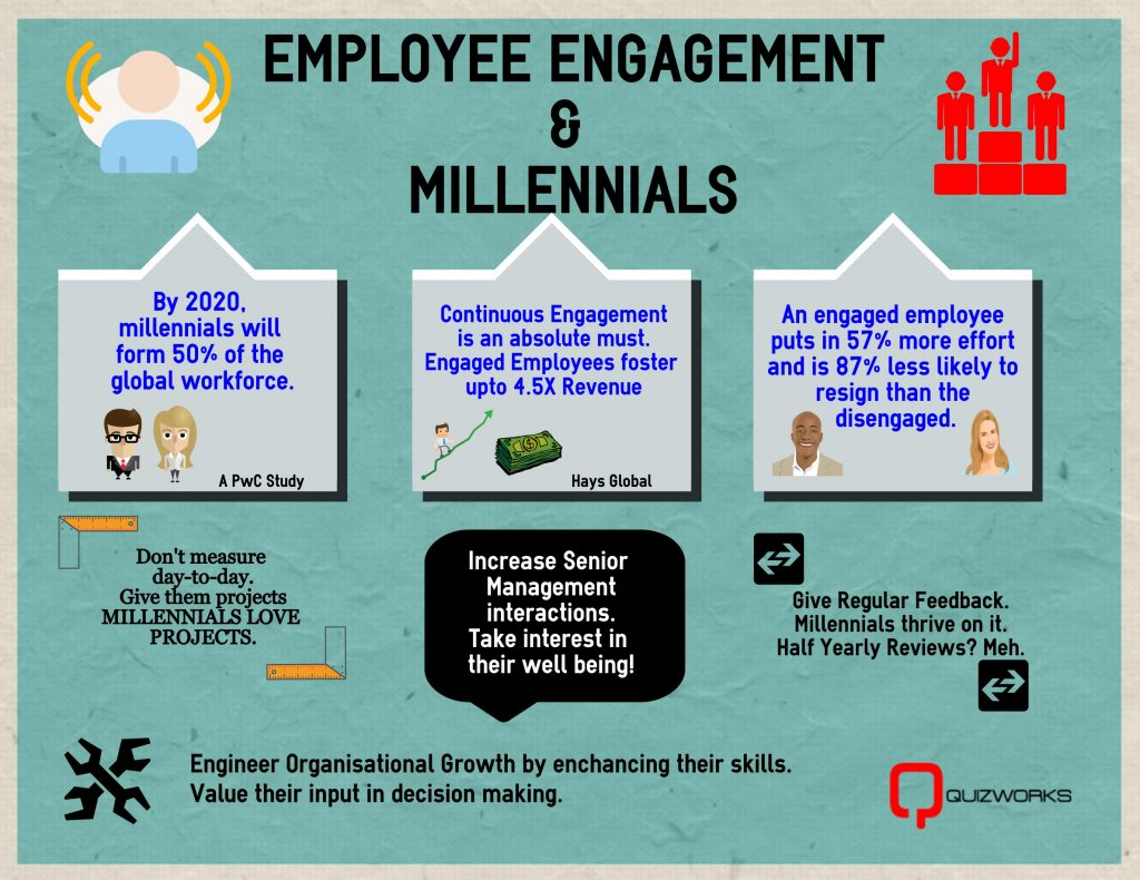 Employee-Engagement1